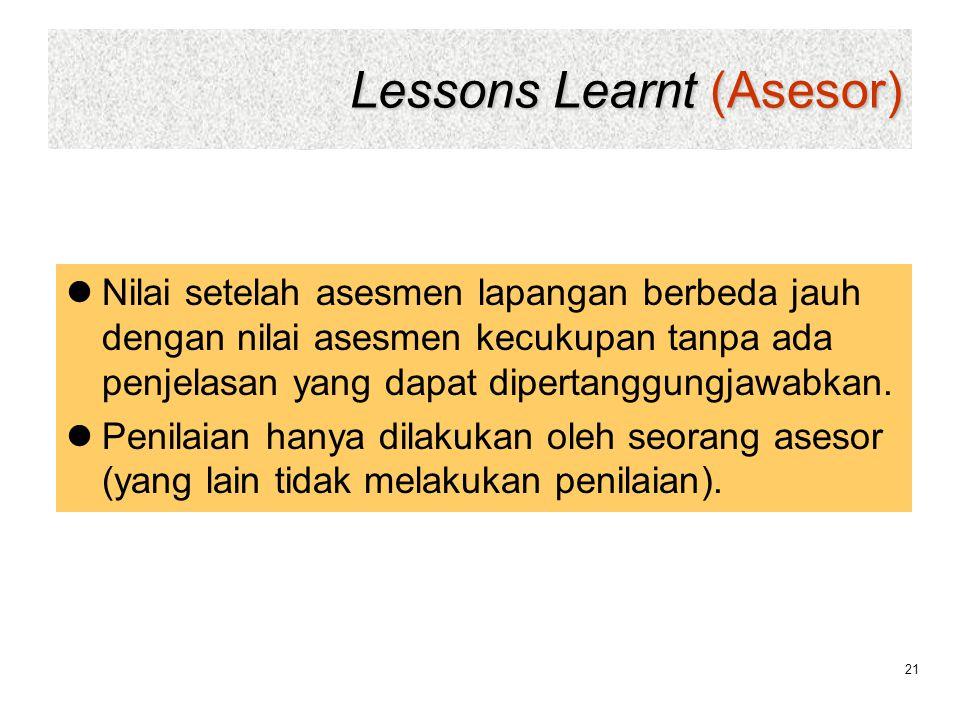 Lessons Learnt (Asesor) 21  Nilai setelah asesmen lapangan berbeda jauh dengan nilai asesmen kecukupan tanpa ada penjelasan yang dapat dipertanggungj