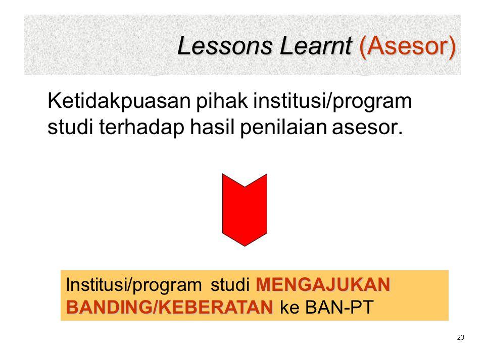 Lessons Learnt (Asesor) 23 Ketidakpuasan pihak institusi/program studi terhadap hasil penilaian asesor. MENGAJUKAN BANDING/KEBERATAN Institusi/program
