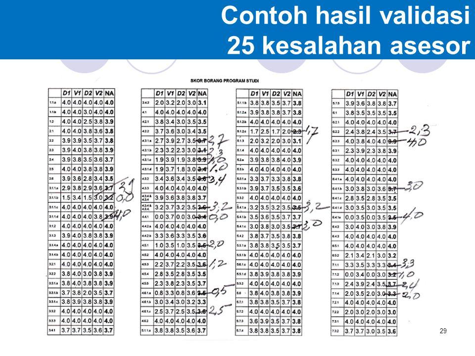 Contoh hasil validasi 25 kesalahan asesor 29