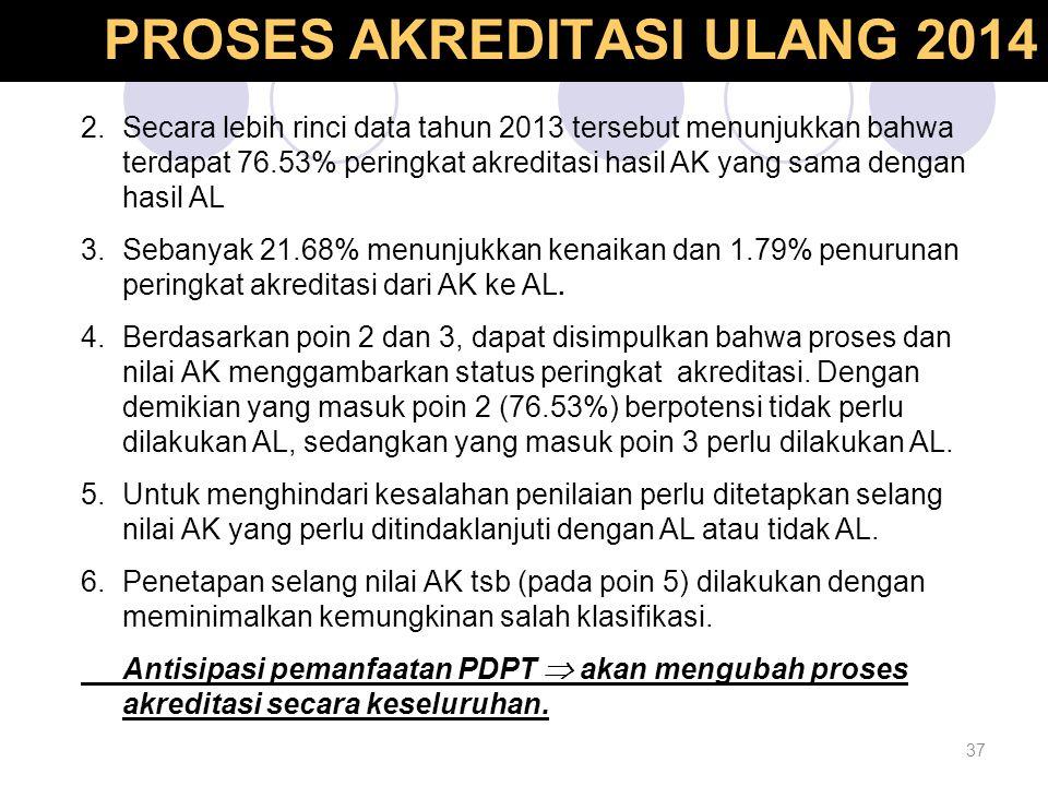 37 2.Secara lebih rinci data tahun 2013 tersebut menunjukkan bahwa terdapat 76.53% peringkat akreditasi hasil AK yang sama dengan hasil AL 3.Sebanyak