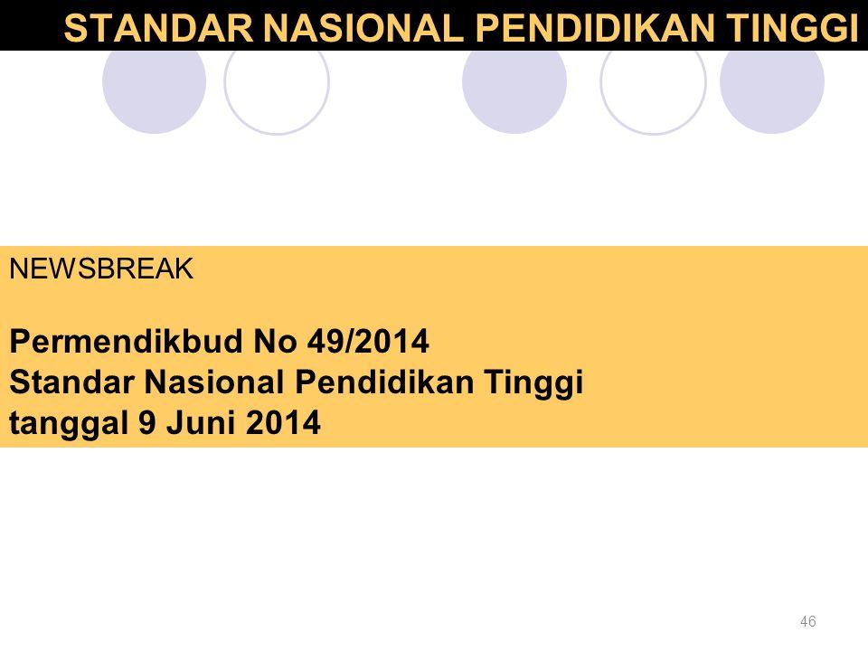 46 Proses Akreditasi Ulang STANDAR NASIONAL PENDIDIKAN TINGGI NEWSBREAK Permendikbud No 49/2014 Standar Nasional Pendidikan Tinggi tanggal 9 Juni 2014