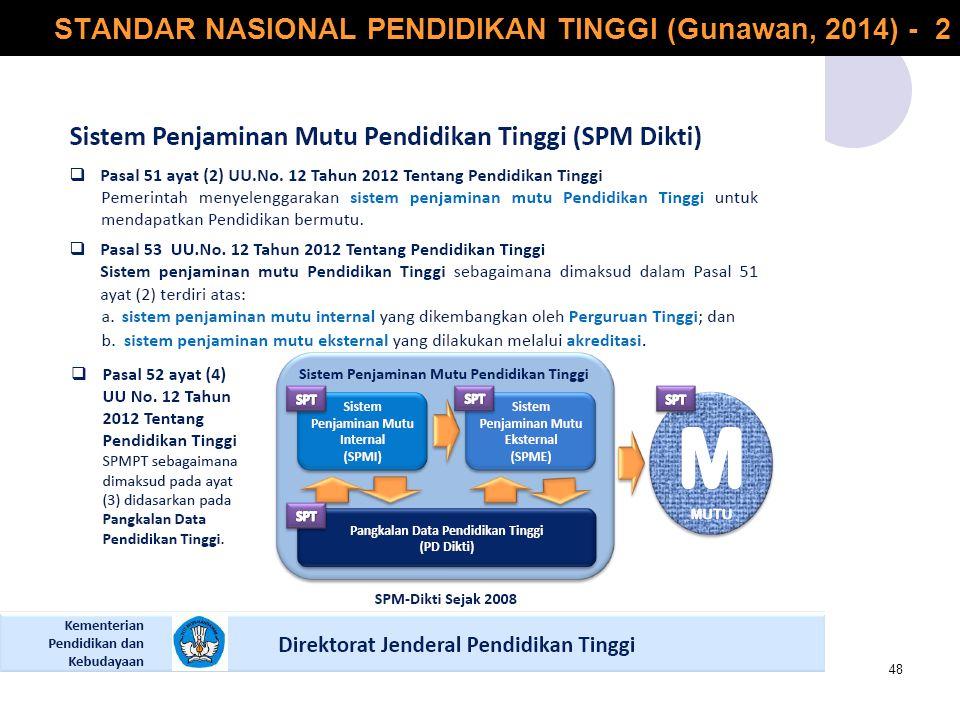 STANDAR NASIONAL PENDIDIKAN TINGGI (Gunawan, 2014) - 2 48
