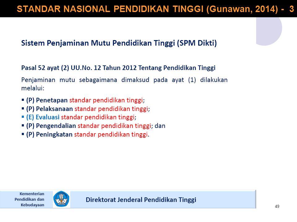 STANDAR NASIONAL PENDIDIKAN TINGGI (Gunawan, 2014) - 3 49