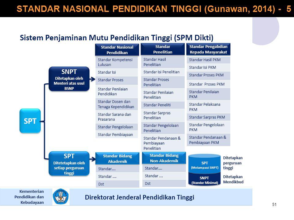 STANDAR NASIONAL PENDIDIKAN TINGGI (Gunawan, 2014) - 5 51
