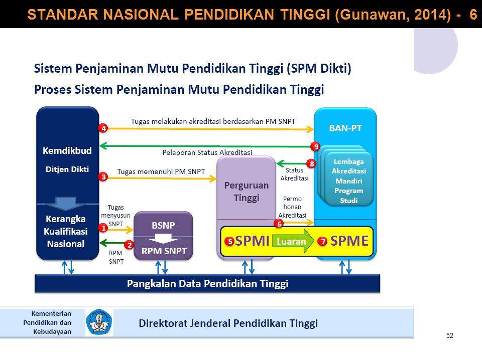 STANDAR NASIONAL PENDIDIKAN TINGGI (Gunawan, 2014) - 6 52