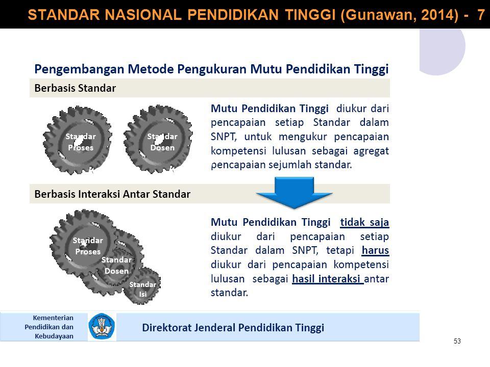 STANDAR NASIONAL PENDIDIKAN TINGGI (Gunawan, 2014) - 7 53