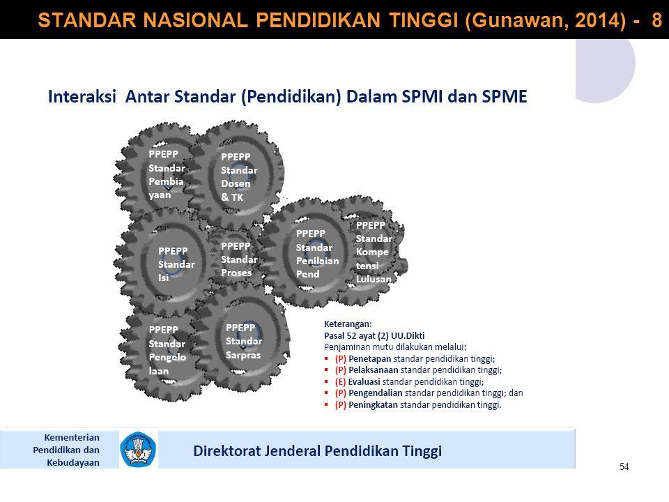 STANDAR NASIONAL PENDIDIKAN TINGGI (Gunawan, 2014) - 8 54