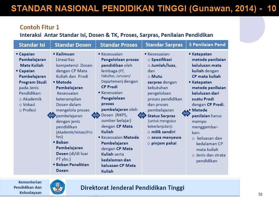 STANDAR NASIONAL PENDIDIKAN TINGGI (Gunawan, 2014) - 10 56