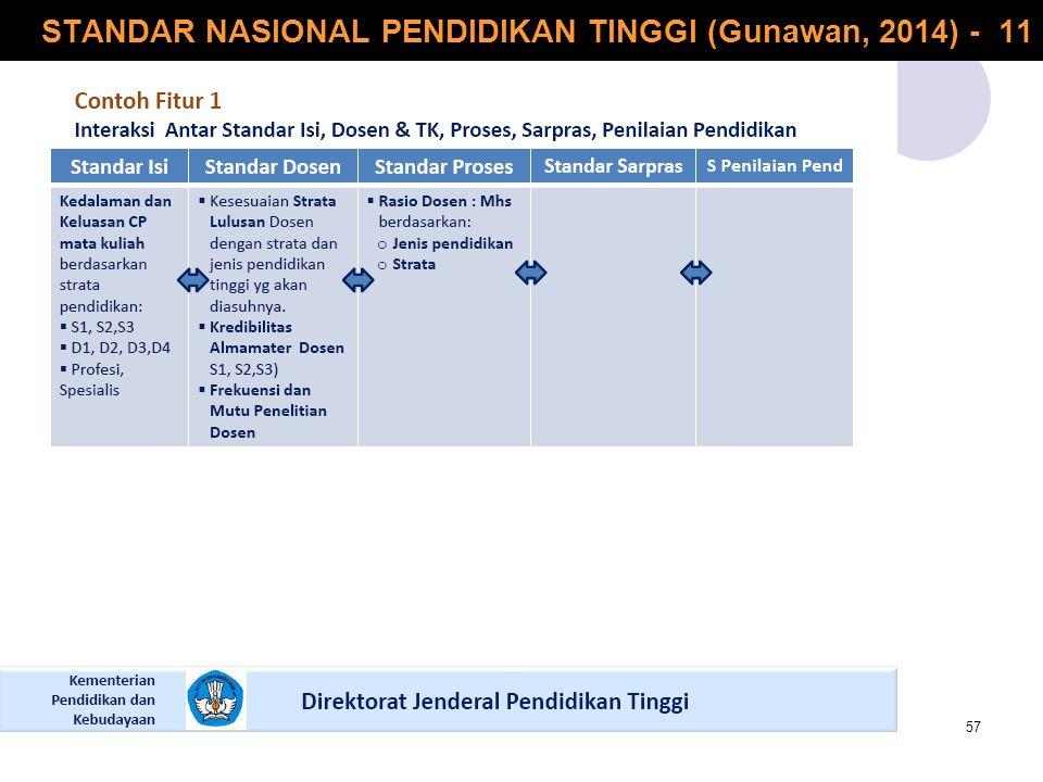 STANDAR NASIONAL PENDIDIKAN TINGGI (Gunawan, 2014) - 11 57