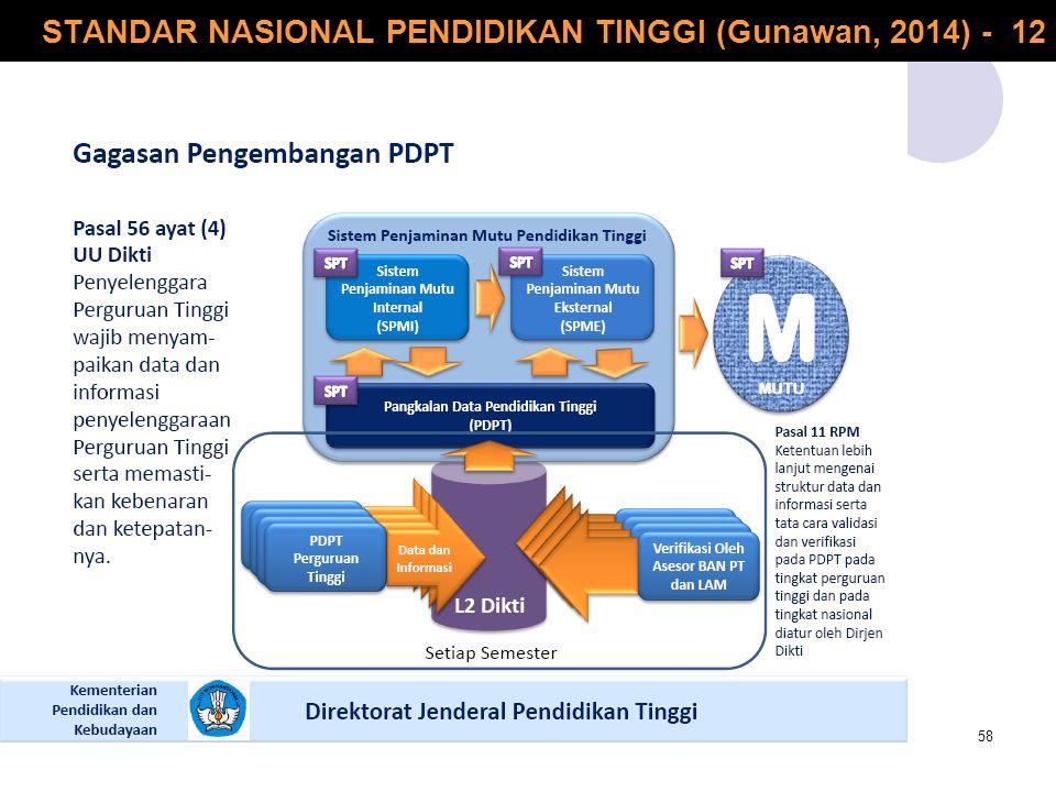 STANDAR NASIONAL PENDIDIKAN TINGGI (Gunawan, 2014) - 12 58