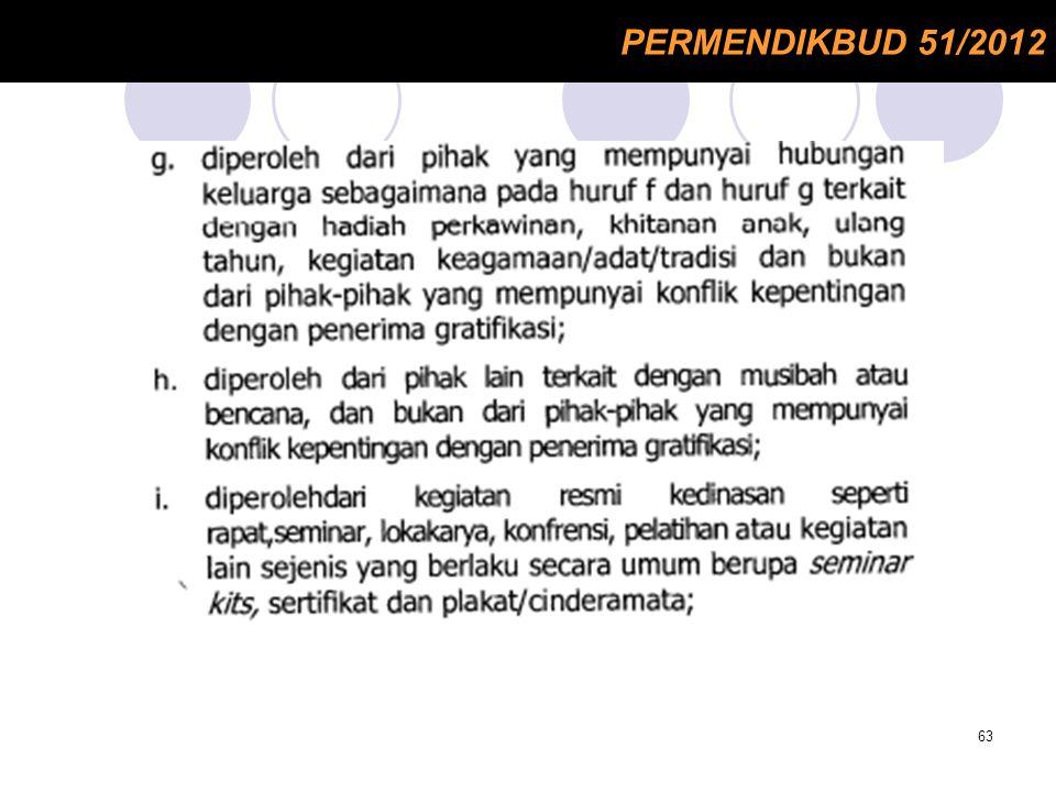 PERMENDIKBUD 51/2012 63