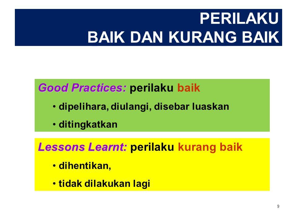PERILAKU BAIK DAN KURANG BAIK 9 Good Practices: Good Practices: perilaku baik • dipelihara, diulangi, disebar luaskan • ditingkatkan Lessons Learnt: L