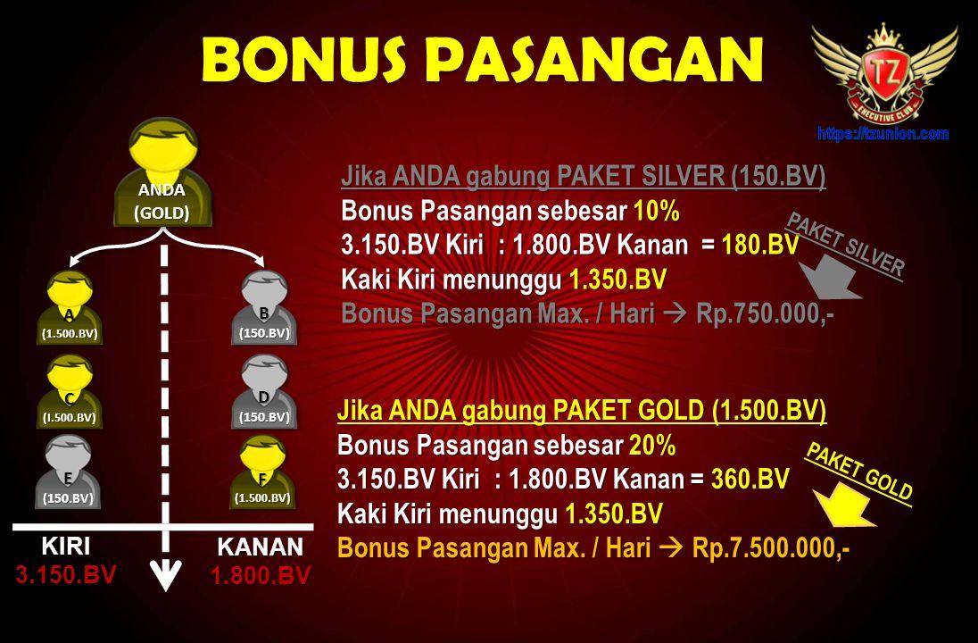 BONUS SPONSOR ANDA(SILVER)ANDA(SILVER) ANTO(GOLD)ANTO(GOLD)SONY(SILVER)SONY(SILVER) 1.500.BV 150.BV 750.BV 75.BV BONUS SPONSOR sebesar 50% dari Paket