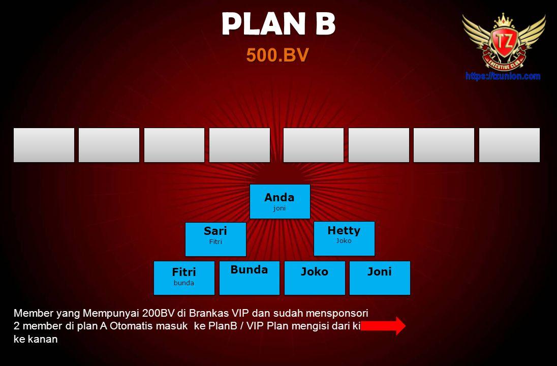 PLAN B / VIP PLAN Bonus anda yang Terpotong 30% ke Brankas VIP Digunakan untuk Masuk ke VIP (PLAN B) Ketika di brankas VIP anda mencapai 200BV,Dan sud