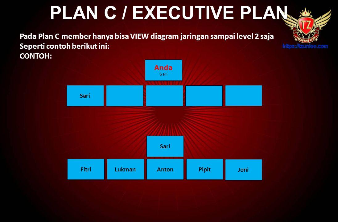 PLAN C / EXECUTIVE PLAN Setiap kali anda Fly di VIP (PLAN B) Bonus FLY anda yang masuk ke Brankas E-CASH sebesar 300.BV, akan dipotong 25% atau 75.BV