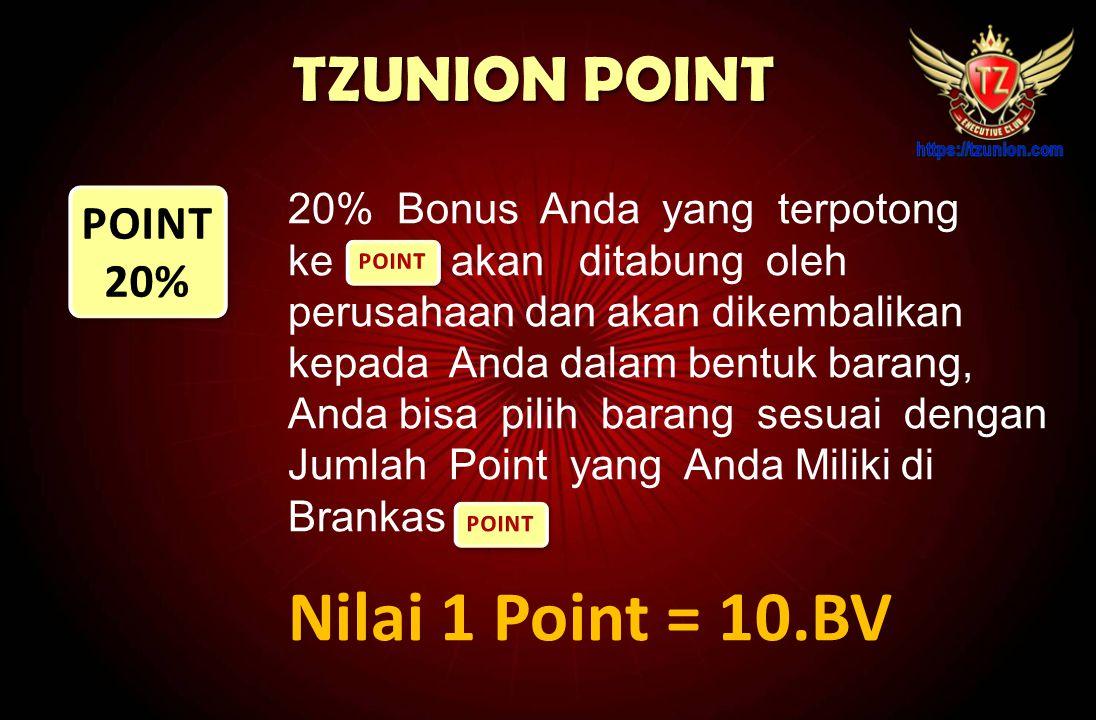 PLAN C / EXECUTIVE PLAN Sari Anda Sari Anda Sari Fitri Lukman Anton Pipit Joni DIAGRAM PLAN C