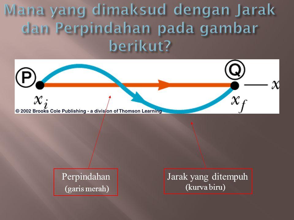Jarak yang ditempuh (kurva biru) Perpindahan (garis merah)