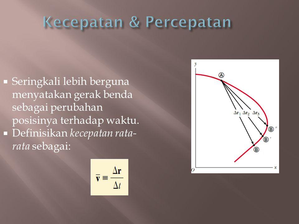  Bagaimana bila perpindahan terjadi dalam limit waktu mendekati NOL.
