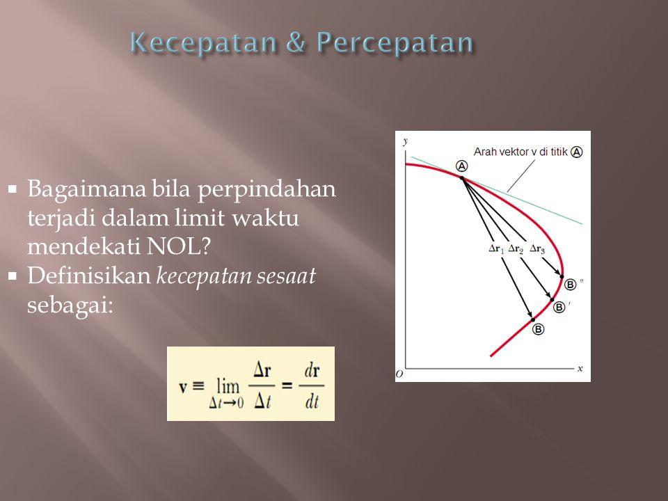 Bagaimana bila perpindahan terjadi dalam limit waktu mendekati NOL?  Definisikan kecepatan sesaat sebagai: