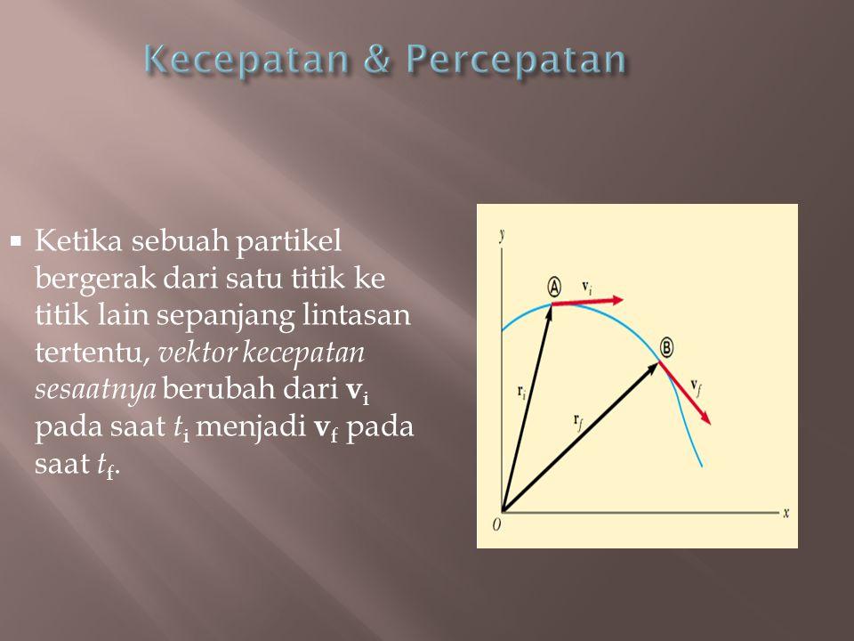  Ketika sebuah partikel bergerak dari satu titik ke titik lain sepanjang lintasan tertentu, vektor kecepatan sesaatnya berubah dari v i pada saat t i