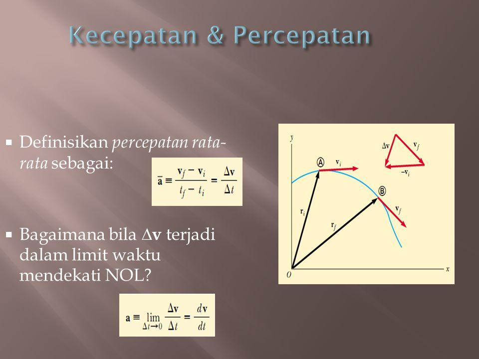  Definisikan percepatan rata- rata sebagai:  Bagaimana bila  v terjadi dalam limit waktu mendekati NOL?