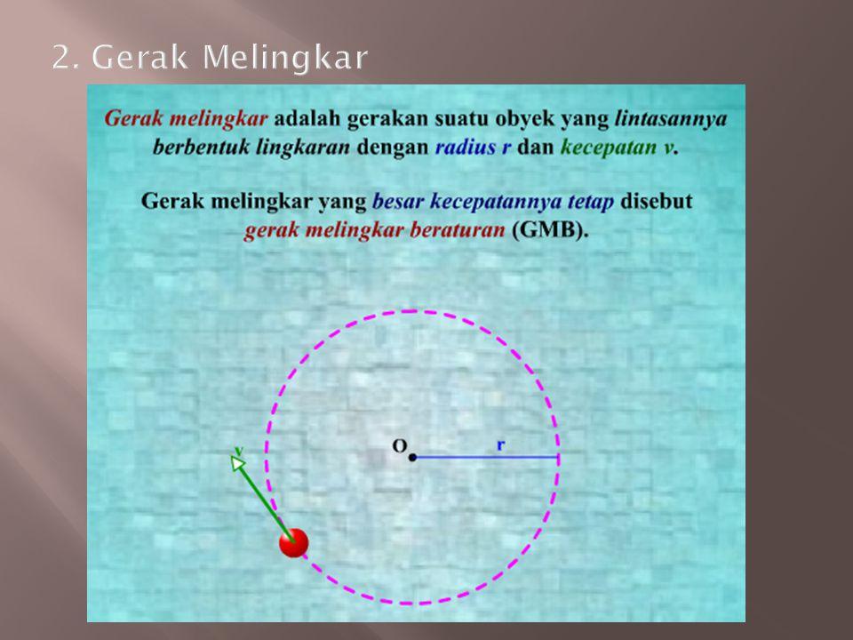  Suatu benda yang bergerak melingkar, meskipun bergerak dengan laju konstan, selalu memiliki percepatan, mengapa.