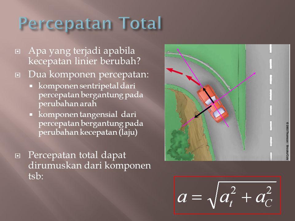  Apa yang terjadi apabila kecepatan linier berubah?  Dua komponen percepatan:  komponen sentripetal dari percepatan bergantung pada perubahan arah