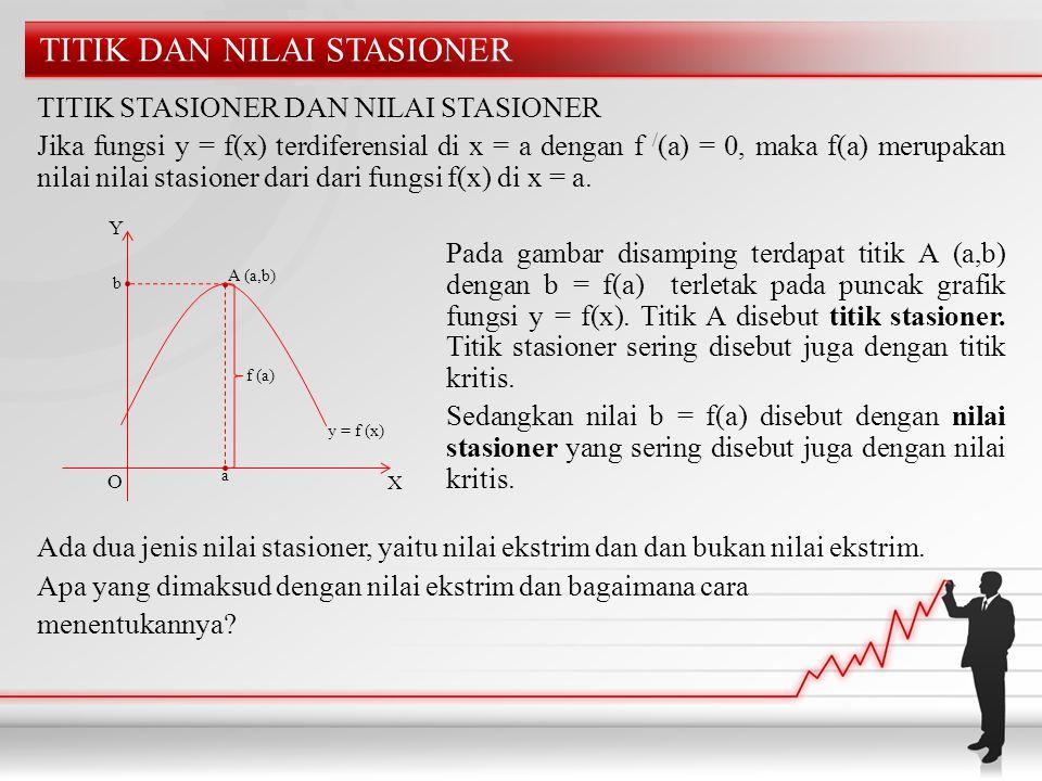 TITIK DAN NILAI STASIONER TITIK STASIONER DAN NILAI STASIONER Jika fungsi y = f(x) terdiferensial di x = a dengan f / (a) = 0, maka f(a) merupakan nil