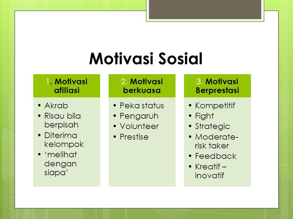 Motivasi Sosial 1. Motivasi afiliasi •Akrab •Risau bila berpisah •Diterima kelompok •'melihat dengan siapa' 2. Motivasi berkuasa •Peka status •Pengaru