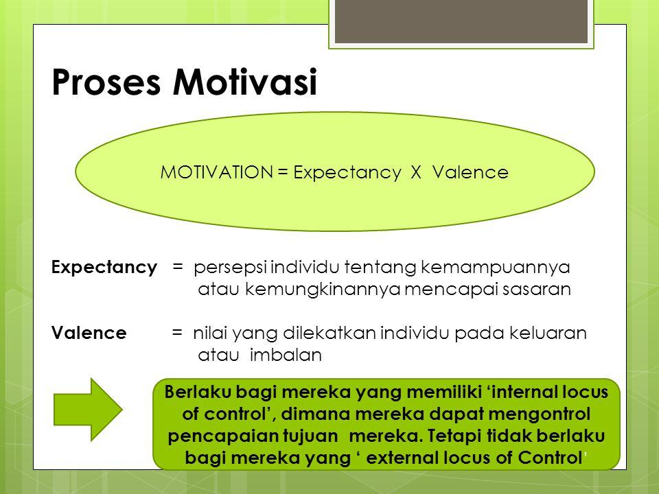 Proses Motivasi MOTIVATION = Expectancy X Valence Expectancy = persepsi individu tentang kemampuannya atau kemungkinannya mencapai sasaran Valence = n