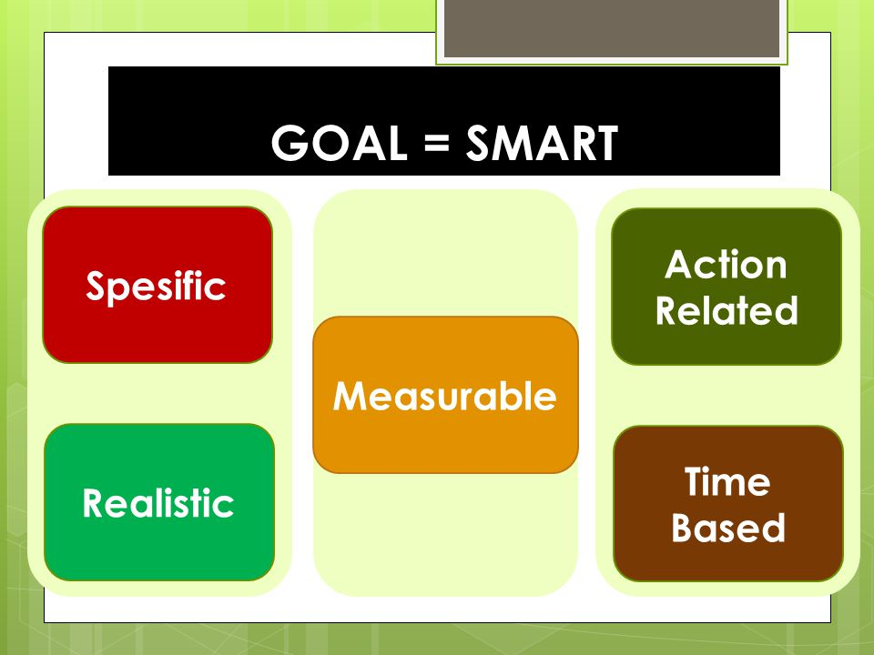 GOAL = SMART Spesific Realistic Action Related Time Based Measurable