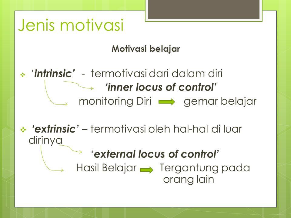 Jenis motivasi Motivasi belajar  ' intrinsic' - termotivasi dari dalam diri 'inner locus of control' monitoring Diri gemar belajar  'extrinsic' – te