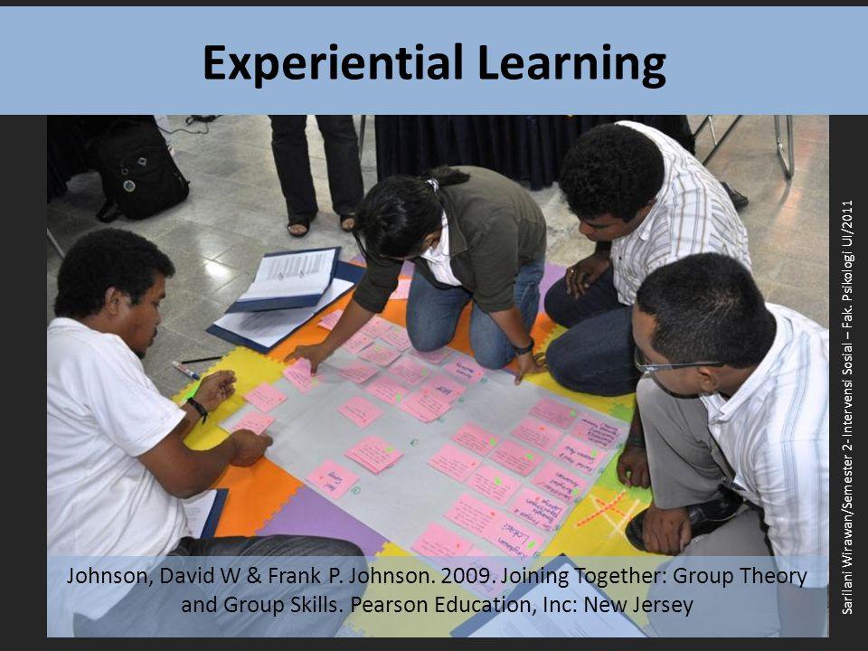 Experiential Learning & Motivasi • Motivasi: berbeda dari satu orang ke orang lain • Kesuksesan psikologis dalam situasi belajar  Memiliki tanggung jawab untuk perilaku sendiri  Diperkuat dengan faktor ekstrinsik (persetujuan & dukungan dari pembelajar lain)