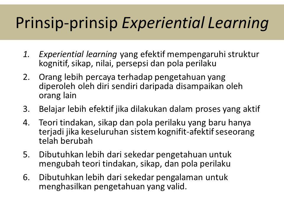 Prinsip-prinsip Experiential Learning 1.Experiential learning yang efektif mempengaruhi struktur kognitif, sikap, nilai, persepsi dan pola perilaku 2.Orang lebih percaya terhadap pengetahuan yang diperoleh oleh diri sendiri daripada disampaikan oleh orang lain 3.Belajar lebih efektif jika dilakukan dalam proses yang aktif 4.Teori tindakan, sikap dan pola perilaku yang baru hanya terjadi jika keseluruhan sistem kognifit-afektif seseorang telah berubah 5.Dibutuhkan lebih dari sekedar pengetahuan untuk mengubah teori tindakan, sikap, dan pola perilaku 6.Dibutuhkan lebih dari sekedar pengalaman untuk menghasilkan pengetahuan yang valid.