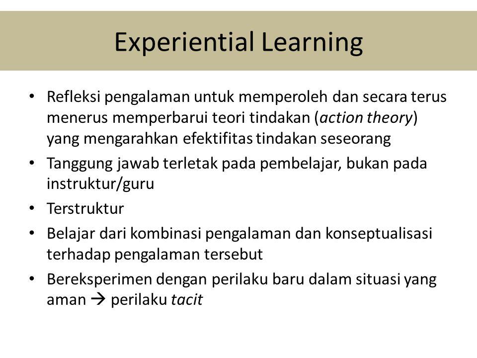 Experiential Learning & Kurt Lewin • Lewin: mengungkap konsep dan prinsip penting dengan mengamati pengalaman diri sendiri dan orang lain • Penelitian Lewin: belajar yang paling produktif dilakukan di dalam kelompok yang saling berinteraksi dan saling refleksi  masing-masing anggota mendapat pencerahan