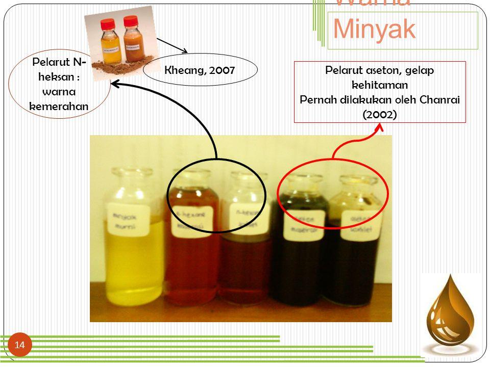 14 Pelarut N- heksan : warna kemerahan Pelarut aseton, gelap kehitaman Pernah dilakukan oleh Chanrai (2002) Kheang, 2007 Warna Minyak