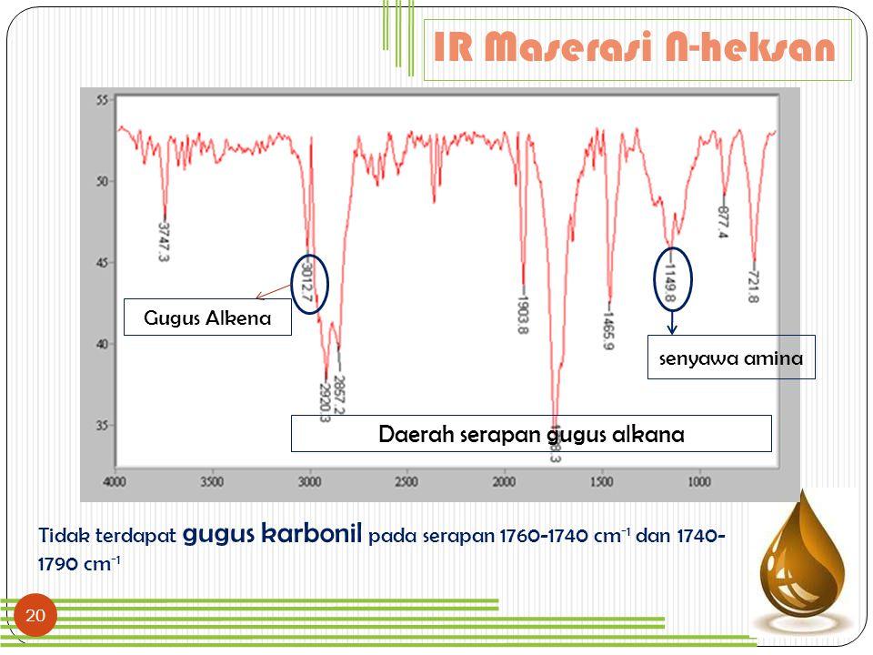 20 IR Maserasi N-heksan Tidak terdapat gugus karbonil pada serapan 1760-1740 cm -1 dan 1740- 1790 cm -1 Daerah serapan gugus alkana Gugus Alkena senya
