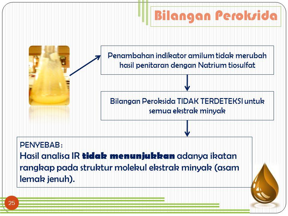 25 Bilangan Peroksida Penambahan indikator amilum tidak merubah hasil penitaran dengan Natrium tiosulfat Bilangan Peroksida TIDAK TERDETEKSI untuk sem