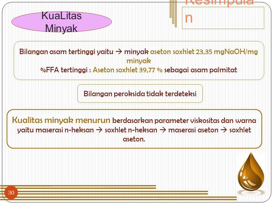 30 Kesimpula n Bilangan asam tertinggi yaitu  minyak aseton soxhlet 23,35 mgNaOH/mg minyak %FFA tertinggi : Aseton soxhlet 39,77 % sebagai asam palmi