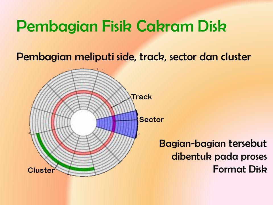 Pembagian Fisik Cakram Disk Pembagian meliputi side, track, sector dan cluster Sector Track Cluster Bagian-bagian tersebut dibentuk pada proses Format
