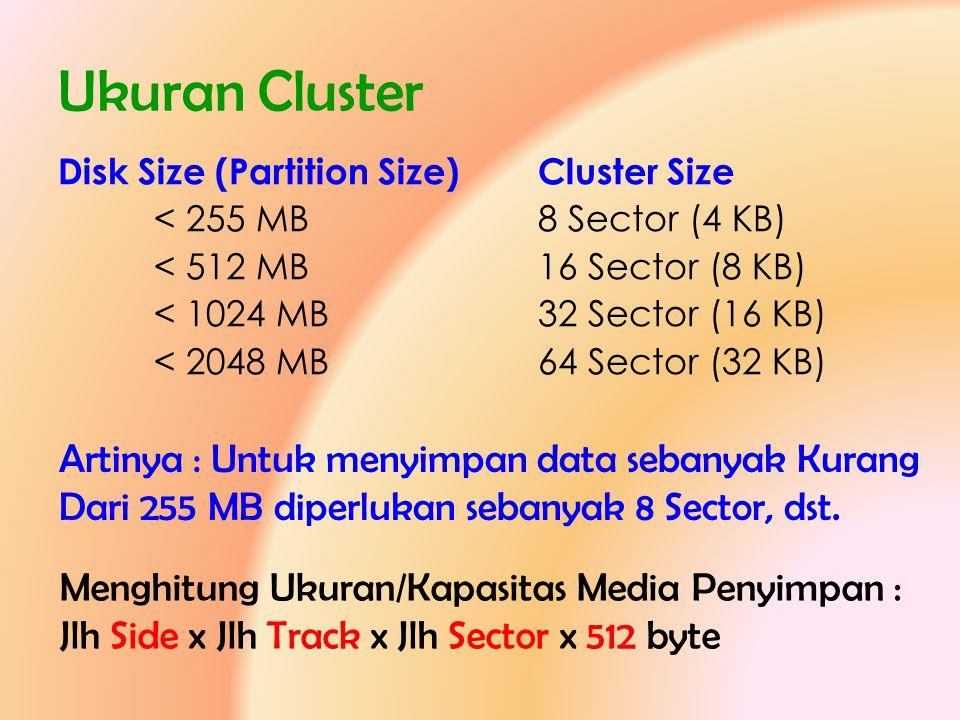 Ukuran Cluster Disk Size (Partition Size)Cluster Size < 255 MB8 Sector (4 KB) < 512 MB16 Sector (8 KB) < 1024 MB32 Sector (16 KB) < 2048 MB64 Sector (