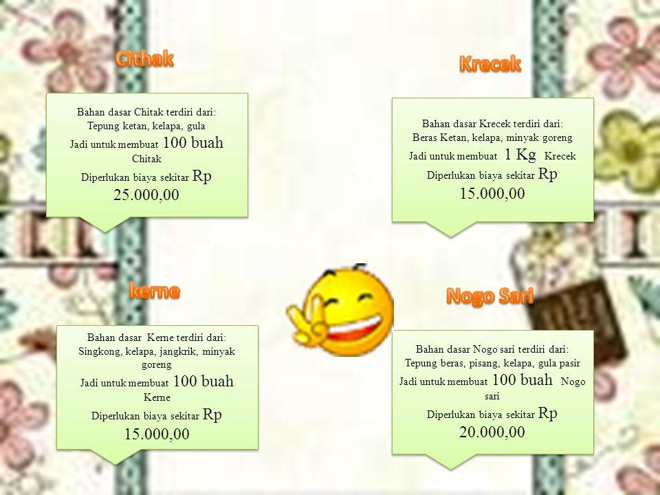 Bahan dasar Chitak terdiri dari: Tepung ketan, kelapa, gula Jadi untuk membuat 100 buah Chitak Diperlukan biaya sekitar Rp 25.000,00 Bahan dasar Chita