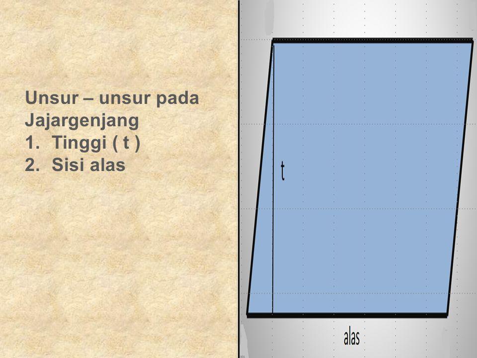 Unsur – unsur pada Jajargenjang 1.Tinggi ( t ) 2.Sisi alas