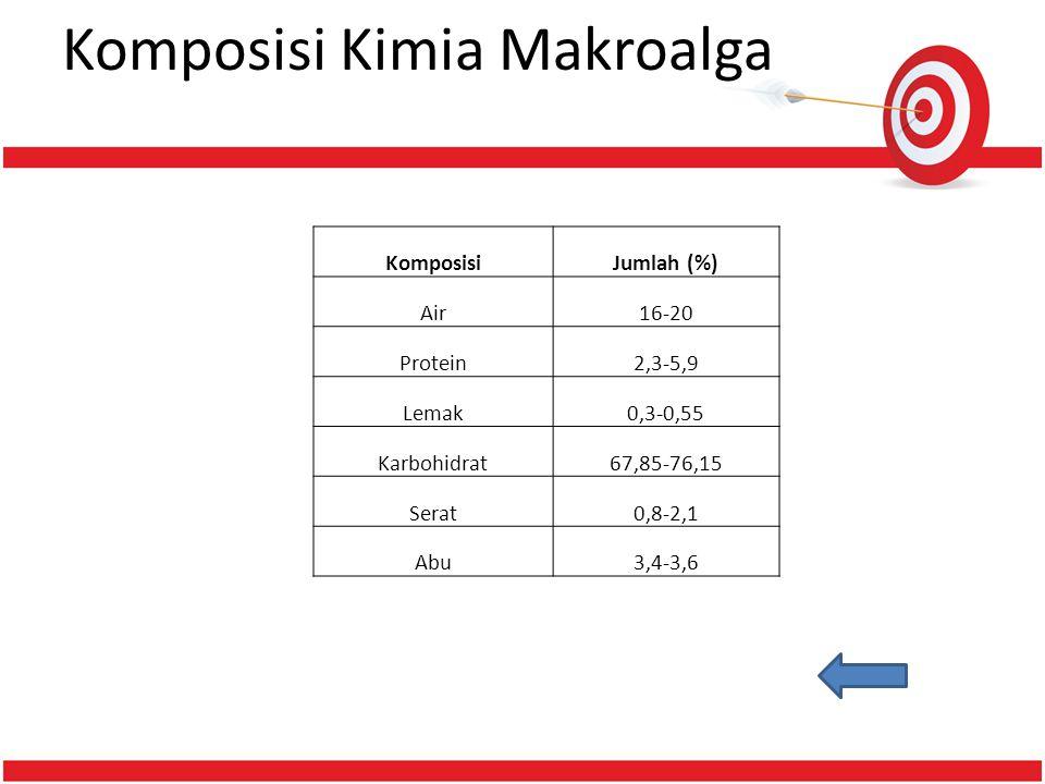 Komposisi Kimia Makroalga KomposisiJumlah (%) Air16-20 Protein2,3-5,9 Lemak0,3-0,55 Karbohidrat67,85-76,15 Serat0,8-2,1 Abu3,4-3,6