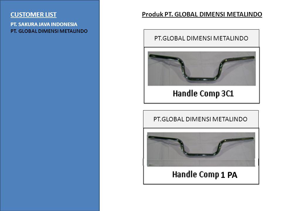 CUSTOMER LIST PT. SAKURA JAVA INDONESIA PT. GLOBAL DIMENSI METALINDO Produk PT. GLOBAL DIMENSI METALINDO PT.GLOBAL DIMENSI METALINDO 1 PA