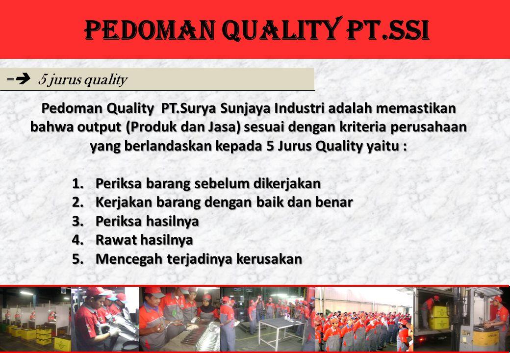 PEDOMAN QUALITY PT.SSI Pedoman Quality PT.Surya Sunjaya Industri adalah memastikan bahwa output (Produk dan Jasa) sesuai dengan kriteria perusahaan ya