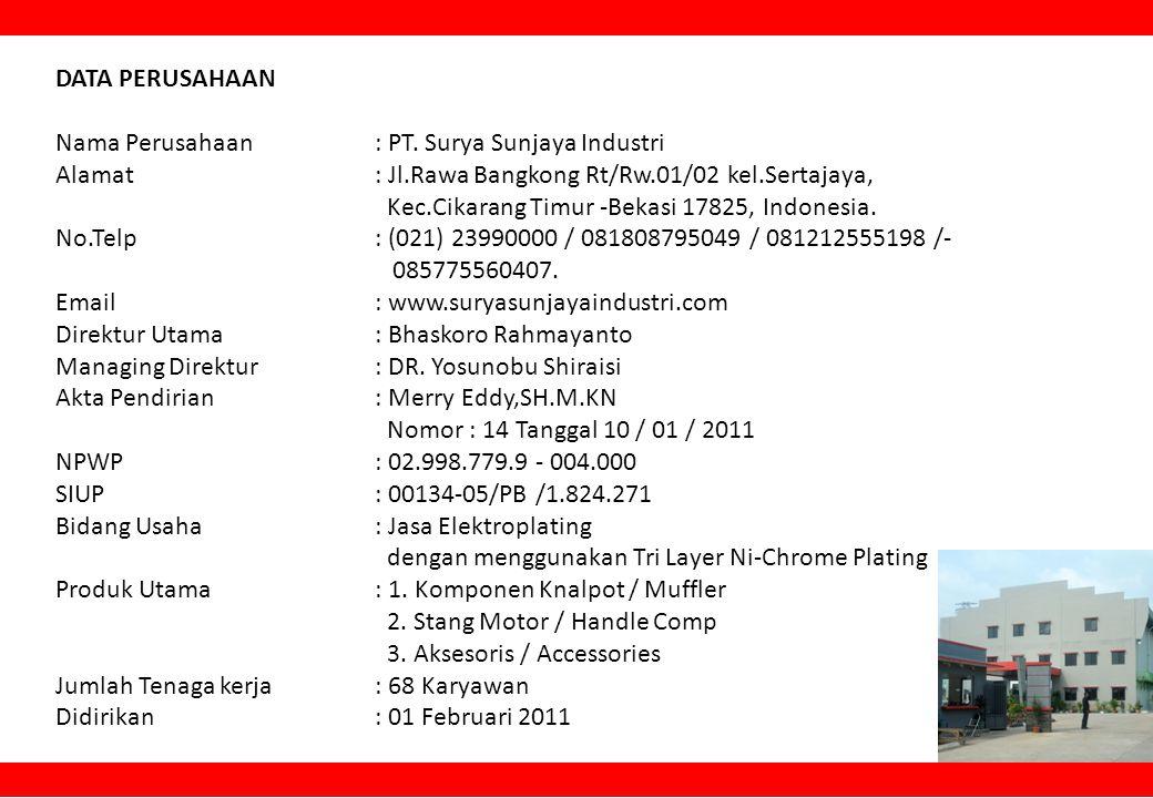 DATA PERUSAHAAN Nama Perusahaan: PT. Surya Sunjaya Industri Alamat: Jl.Rawa Bangkong Rt/Rw.01/02 kel.Sertajaya, Kec.Cikarang Timur -Bekasi 17825, Indo