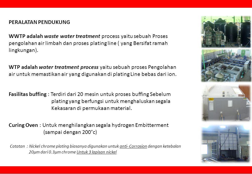 PERALATAN PENDUKUNG WWTP adalah waste water treatment process yaitu sebuah Proses pengolahan air limbah dan proses plating line ( yang Bersifat ramah