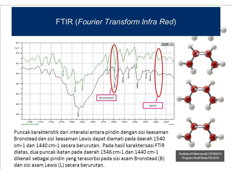 FTIR (Fourier Transform Infra Red) Puncak karakteristik dari interaksi antara piridin dengan sisi keasaman Bronstead dan sisi keasaman Lewis dapat dia