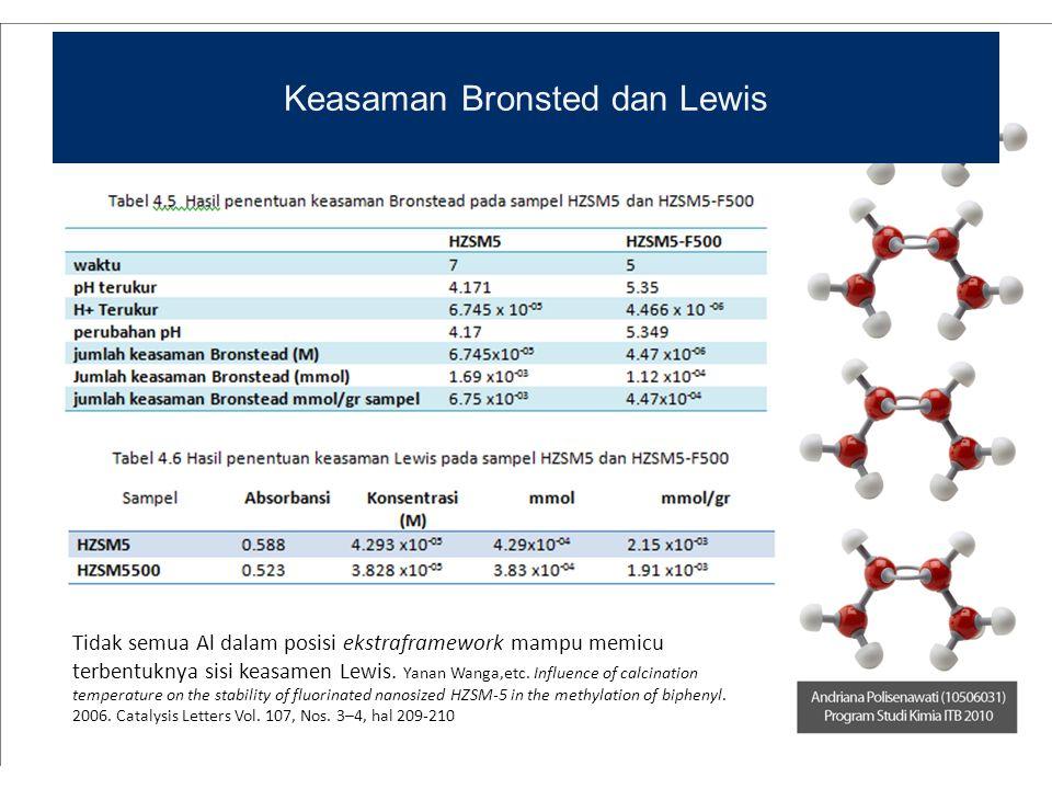 Keasaman Bronsted dan Lewis Tidak semua Al dalam posisi ekstraframework mampu memicu terbentuknya sisi keasamen Lewis. Yanan Wanga,etc. Influence of c